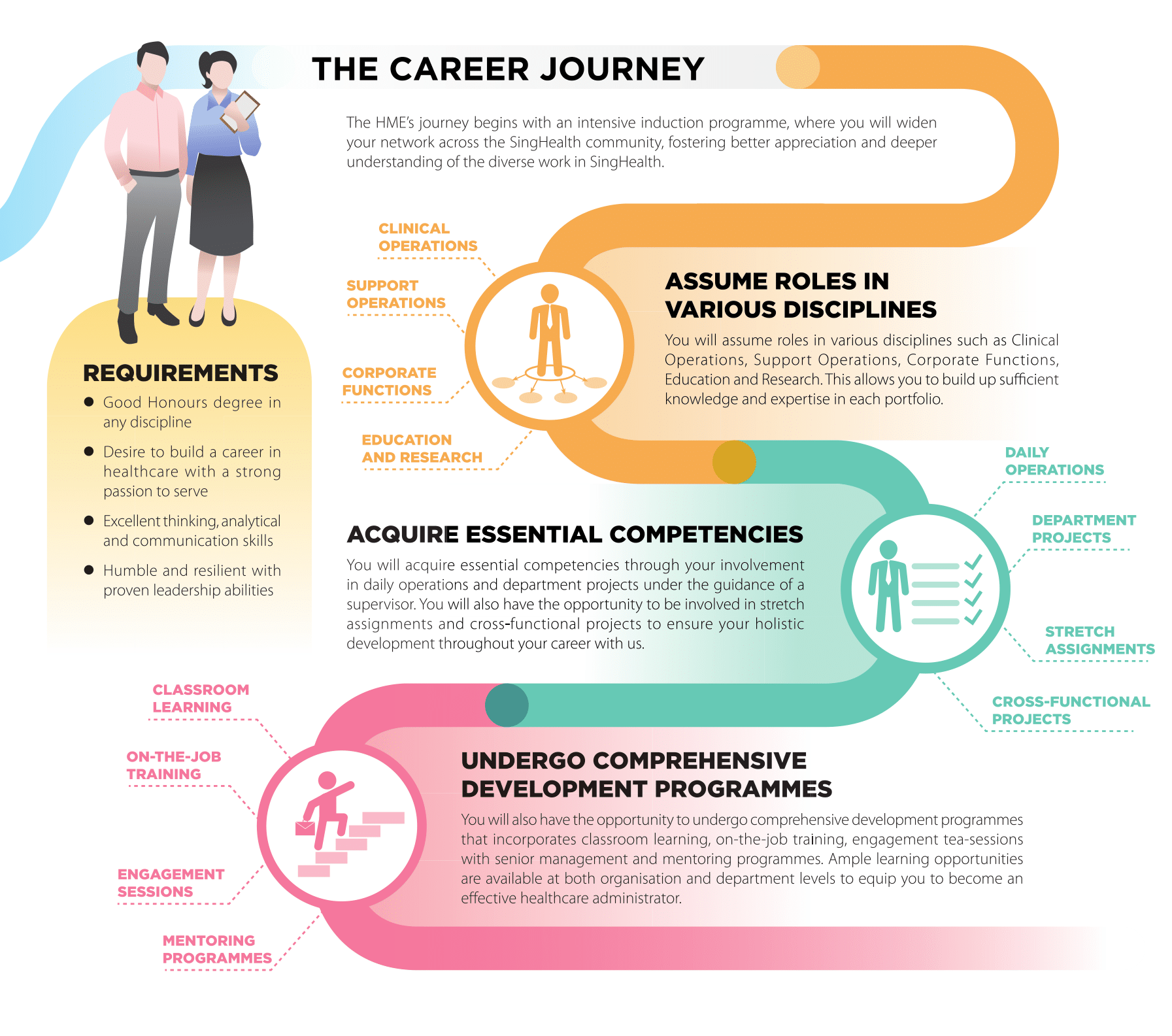 hme career journey.png