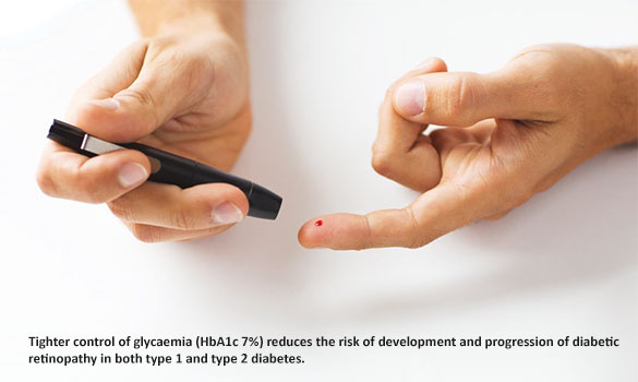 reduces the risk of development and progression of diabetic retinopathy in both type 1 and type 2 diabetes.
