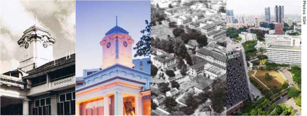 (from left) Bowyer Block in the 1960s and today; SGH Campus in 1940s and today.