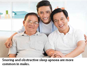 Snoring and Obstructive Sleep Disorder in Males Singapore General Hospital