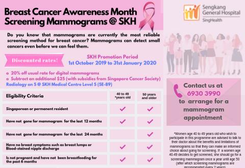 Breast Cancer Awareness Month Screening Mammograms at SKH